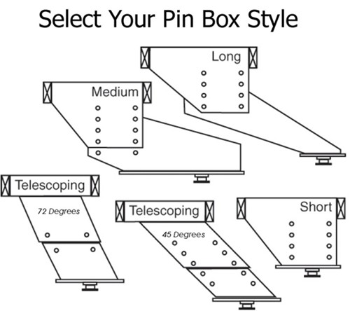 Diagram of the 5 styles of pin boxes