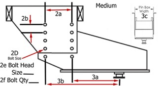 Diagram of medium pin box