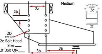 Diagram of medium pin box