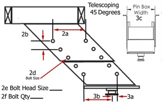 Diagram of telescoping 45 degree pin box