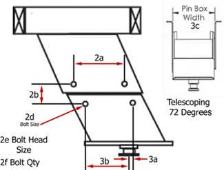 Diagram of telescoping 72 degree pin box
