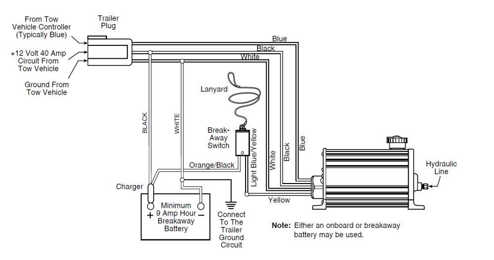 K71 650 00 Dexter Dx Series Electric, Trailer Mounted Electric Brake Controller Wiring Diagram