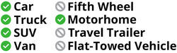 Approved for use on cars, trucks, SUVs, vans, and motorhomes - not approved for fifth wheels, travel trailers, or flat-towed vehicles