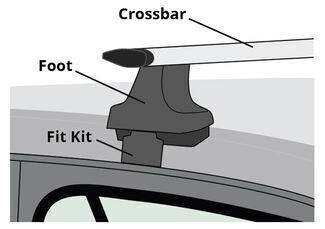 How to Install a Roof Rack