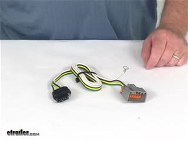 Trailer Wiring Harness Plug Covers : Lincoln mkc hopkins plug in simple wiring harness for