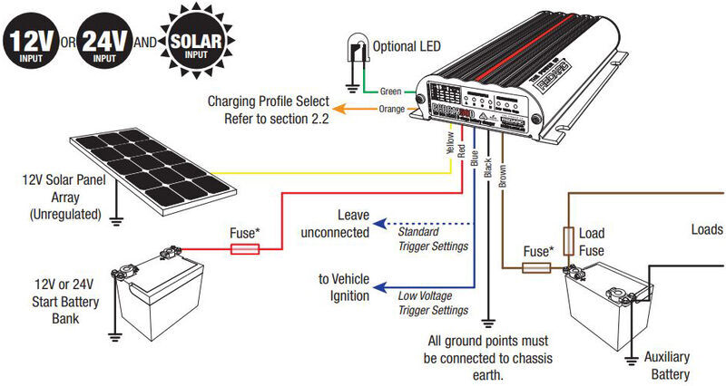 12V Battery Bank Wiring Diagram from www.etrailer.com