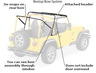Bestop Replacement Skin For Supertop Jeep Soft Top Black