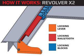 BAK Revolver X2 Tonneau Cover Locking Diagram