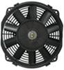 Radiator Fans Derale