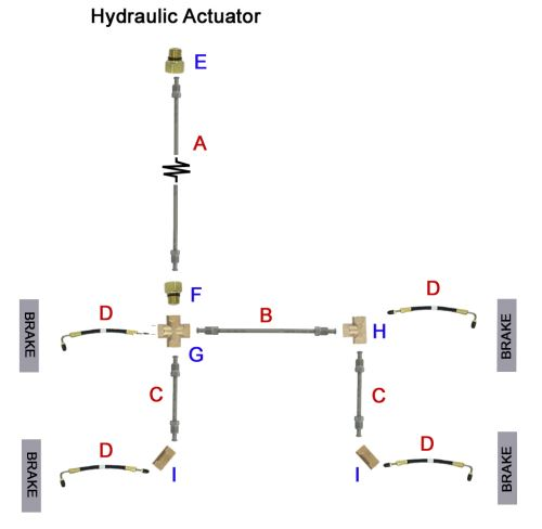 hydrastar electric over hydraulic actuator kit for drum. Black Bedroom Furniture Sets. Home Design Ideas
