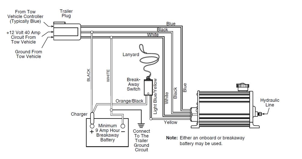 Hydraulic Brakes Diagram : Dexter electric over hydraulic brake actuator psi