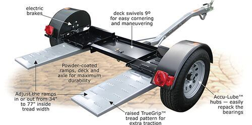 Roadmaster Tow Dolly With Electric Brakes 4 250 Lbs
