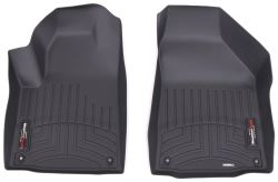 What Does Raised Floor Mean When Picking Out Mats For 2017 Jeep Cherokee Etrailer