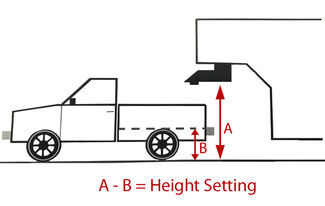 Height Setting Fifth Wheel Hitch Measurement