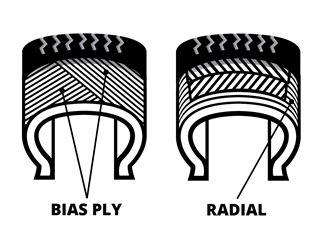 Bias vs. radial tire graphic