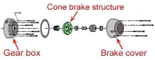 Seal Gen2 Cone Brake