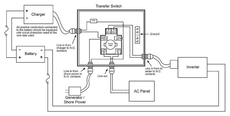 Go Power Automatic Transfer Switch With Quick Connect Cables