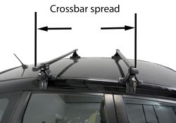 Roof rack crossbar spread