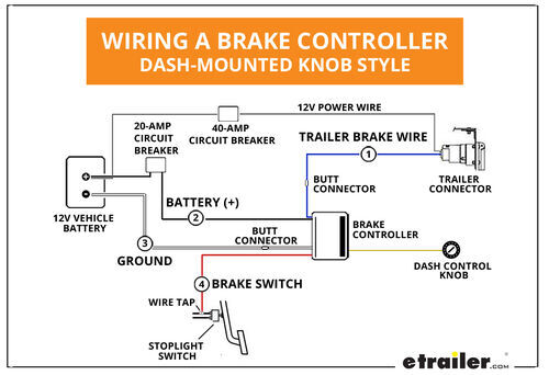 towing a trailer let's talk about brake controllers