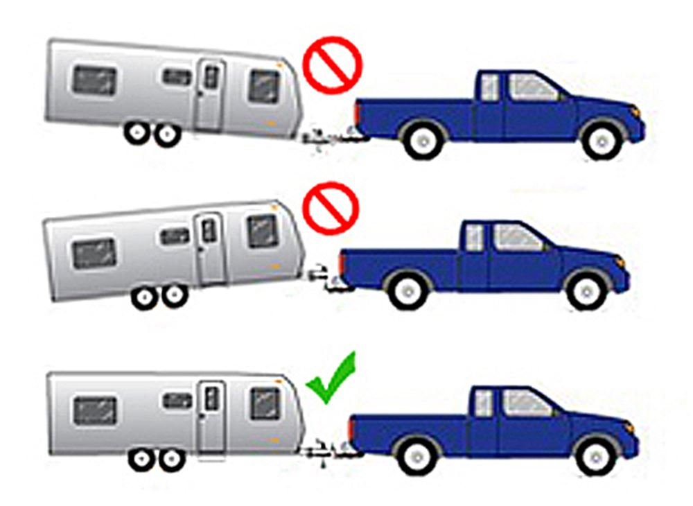 Ball Mount Basics: How to Measure for Trailer Hitch Drop ...