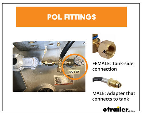 Two propane tank hookup