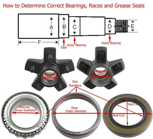 Where to measure for trailer wheel bearing replacement parts