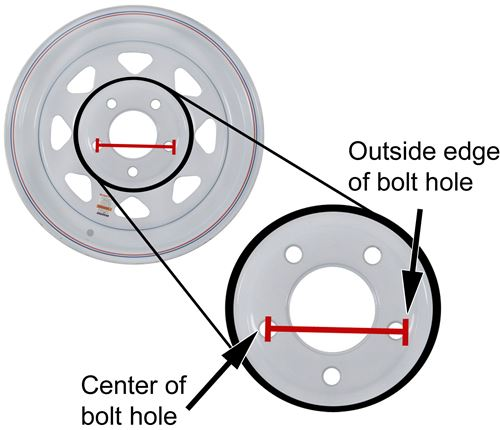 Measure bolt hole pattern on trailer wheel with 5 bolt holes