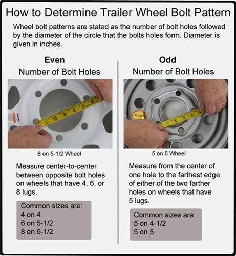 Rim And Tire Size Chart >> How to Measure the Bolt Pattern of a Trailer Wheel | etrailer.com