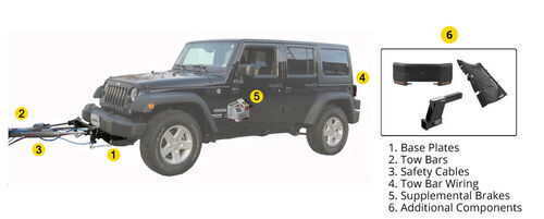 Jeep Wrangler JL Flat Tow Components