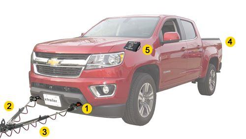 Chevrolet Colorado Main Image