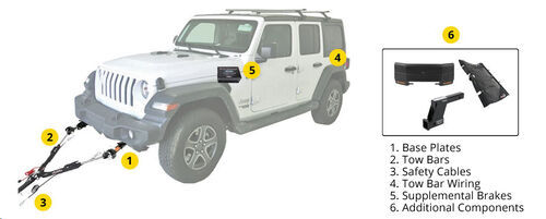 [SCHEMATICS_48ZD]  Flat Towing Package for 2018 Jeep Wrangler JL and JL Unlimited |  etrailer.com | Jeep Tow Bar Wiring |  | etrailer.com