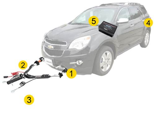 Flat Towing Package for 2014-2015 Chevrolet Equinox   etrailer.com   2015 Chevy Equinox Wiring Harness For Trailer      etrailer.com