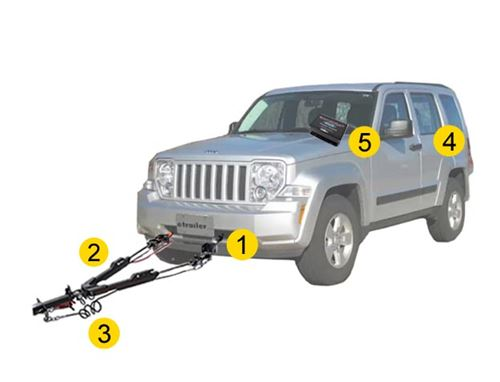 Flat Towing Package For 2010 2011 Jeep Liberty Etrailer Com