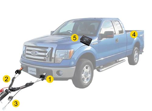 Flat Towing Package for 2009-2010 Ford F-150 | etrailer.cometrailer.com