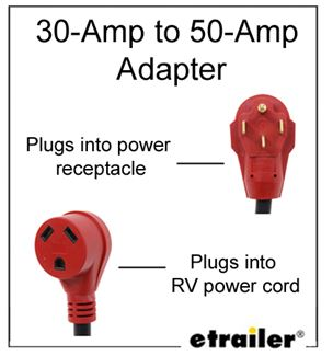 50 Amp Rv Hookup Wiring Diagram from www.etrailer.com