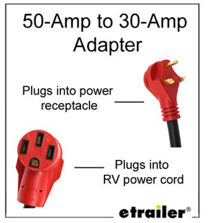 30-Amp and 50-Amp RV Service: 8 Things You Need to Know