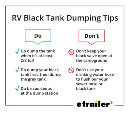 Cleaning Your Rv Black Water Tank In 4 Easy Steps Etrailer Com