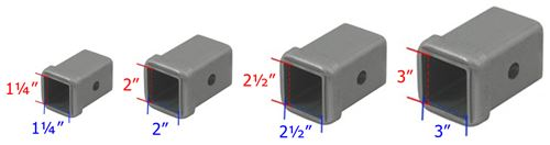 Trailer Hitch Ball Sizes >> Trailer Hitch Receiver Sizes Etrailer Com