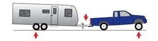 Vehicle and trailer without weight distribution