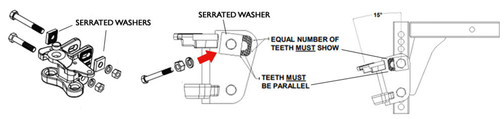 Serrated Washer Weight Distribution Instructions