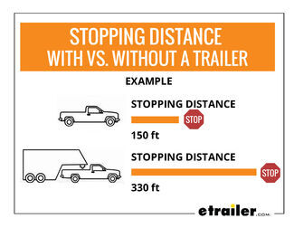 Stopping Distance With Vs Without a Trailer