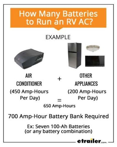 How Many Batteries Do You Need To Run Rv Air Conditioner Etrailer Com