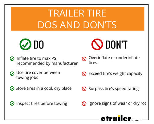 Trailer Tires Dos and Don'ts
