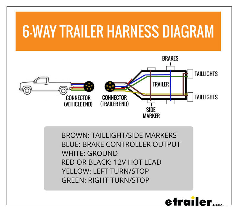 6 plug trailer wiring diagram color code on wiring trailer lights with a 6 way plug  it s easier than you  wiring trailer lights with a 6 way plug