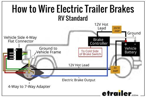 How to Wire Electric Trailer Brakes Diagram RV Standard