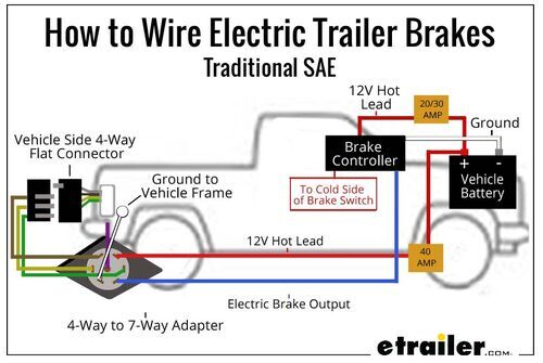 Seven Pin Trailer Plug Wiring Diagram from www.etrailer.com
