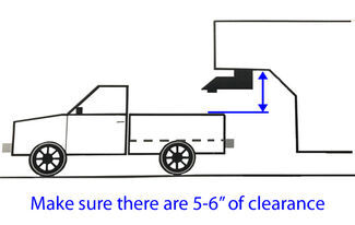 Fifth Wheel Clearance Diagram