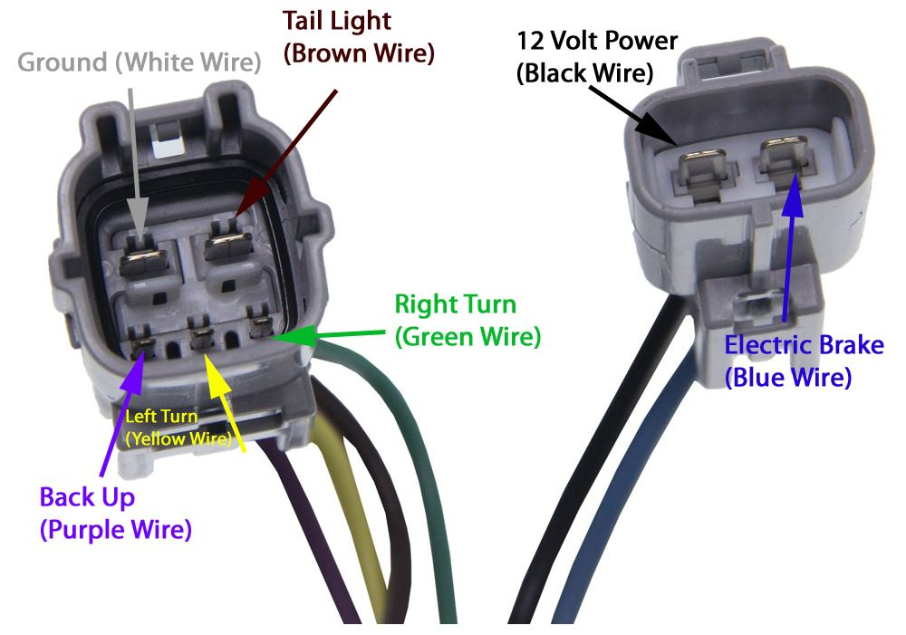 Hopkins Plugin Simple Vehicle Wiring Harness For Factory Tow Rhetrailer: 2007 Tundra Starter Wiring Harness At Gmaili.net