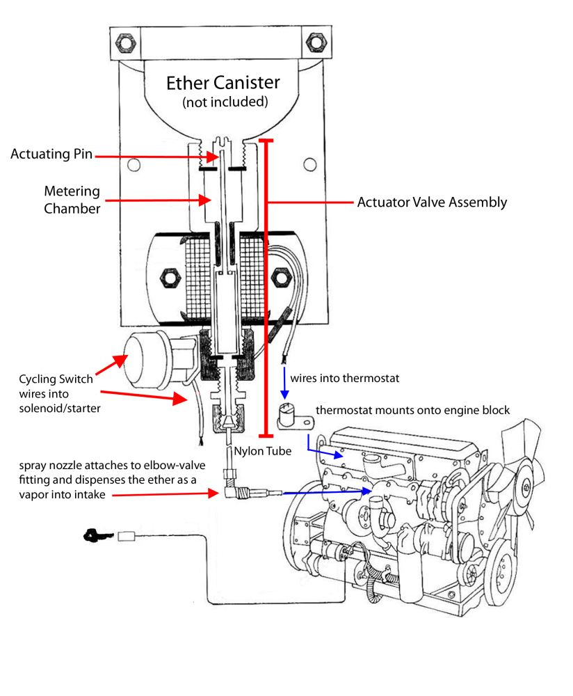 1989 Isuzu Trooper Vacuum Hose Diagram 1989 Free Engine Image For