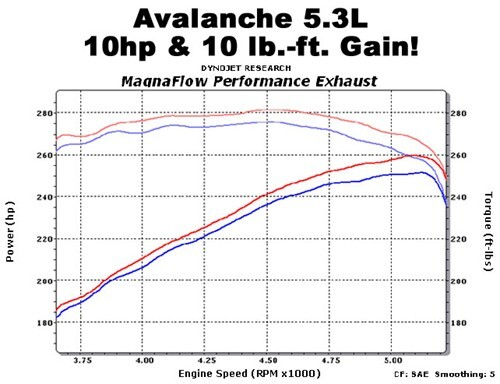 2008 Avalanche by Chevrolet   MF16721